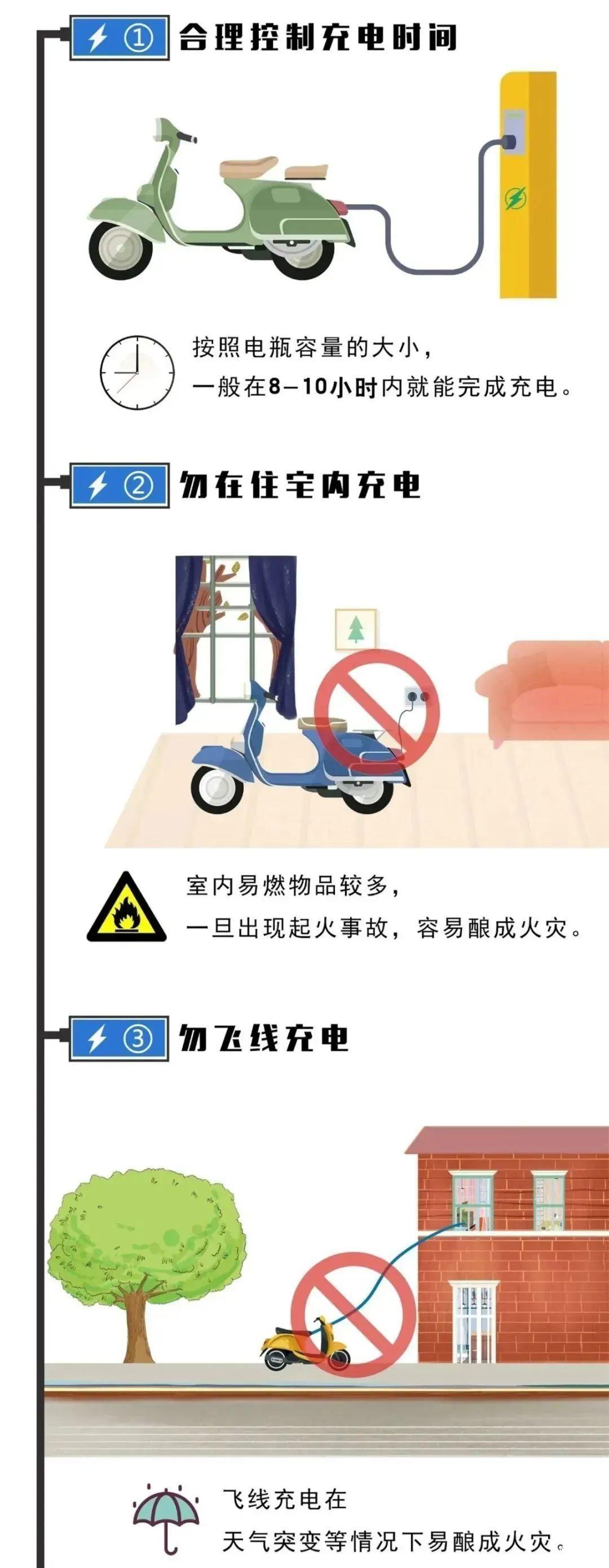 规范使用电动车